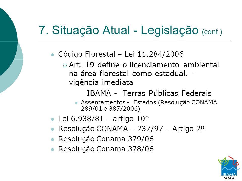 7. Situação Atual - Legislação (cont.)