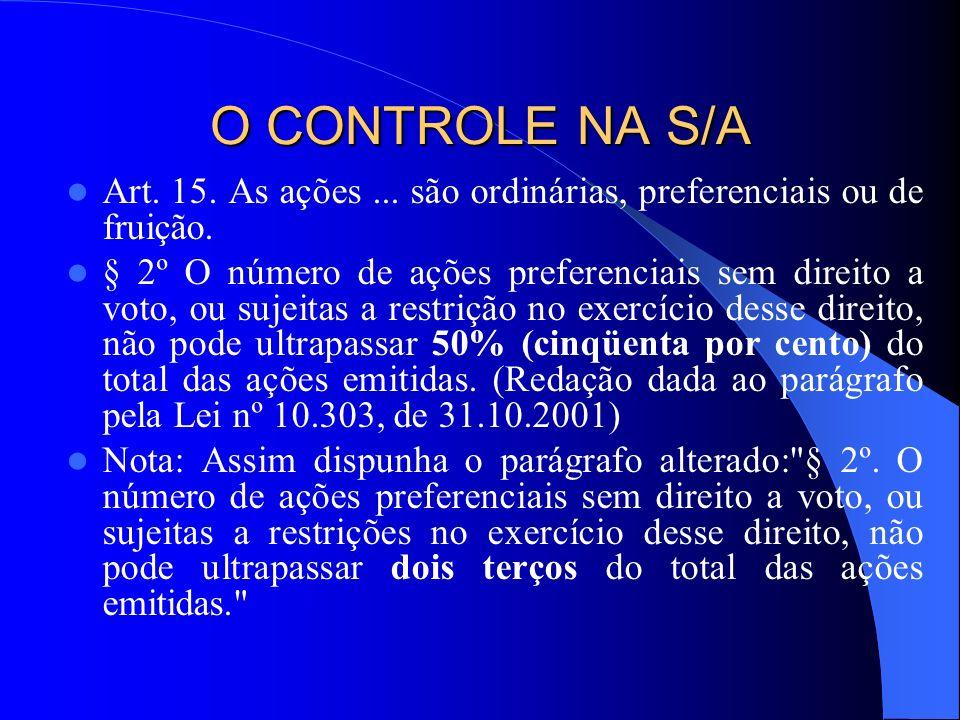 O CONTROLE NA S/A Art. 15. As ações ... são ordinárias, preferenciais ou de fruição.