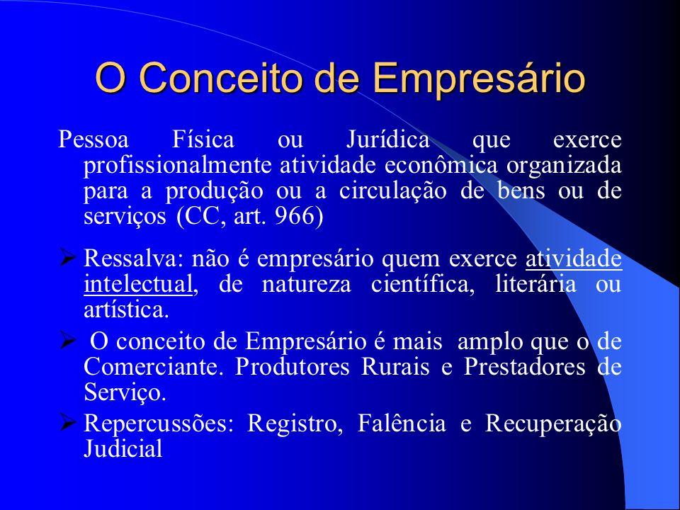 O Conceito de Empresário