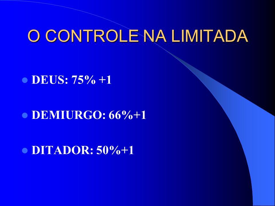 O CONTROLE NA LIMITADA DEUS: 75% +1 DEMIURGO: 66%+1 DITADOR: 50%+1