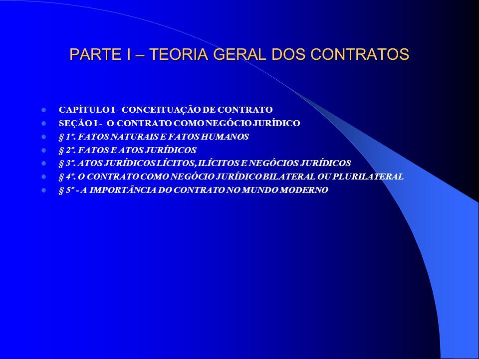 PARTE I – TEORIA GERAL DOS CONTRATOS