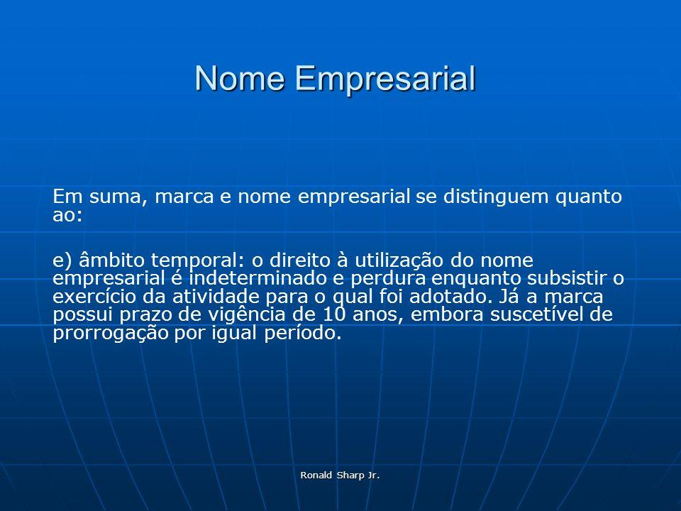 Nome Empresarial Em suma, marca e nome empresarial se distinguem quanto ao: