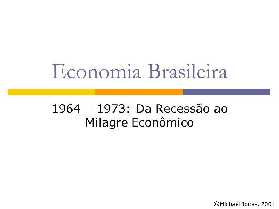 1964 – 1973: Da Recessão ao Milagre Econômico