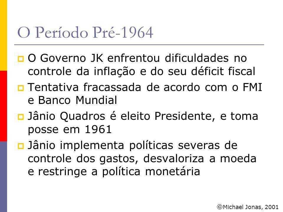 O Período Pré-1964 O Governo JK enfrentou dificuldades no controle da inflação e do seu déficit fiscal.