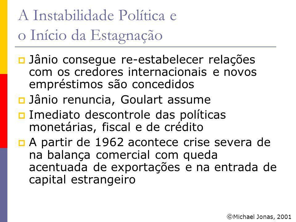 A Instabilidade Política e o Início da Estagnação