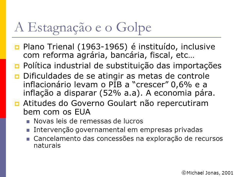 A Estagnação e o Golpe Plano Trienal (1963-1965) é instituído, inclusive com reforma agrária, bancária, fiscal, etc…
