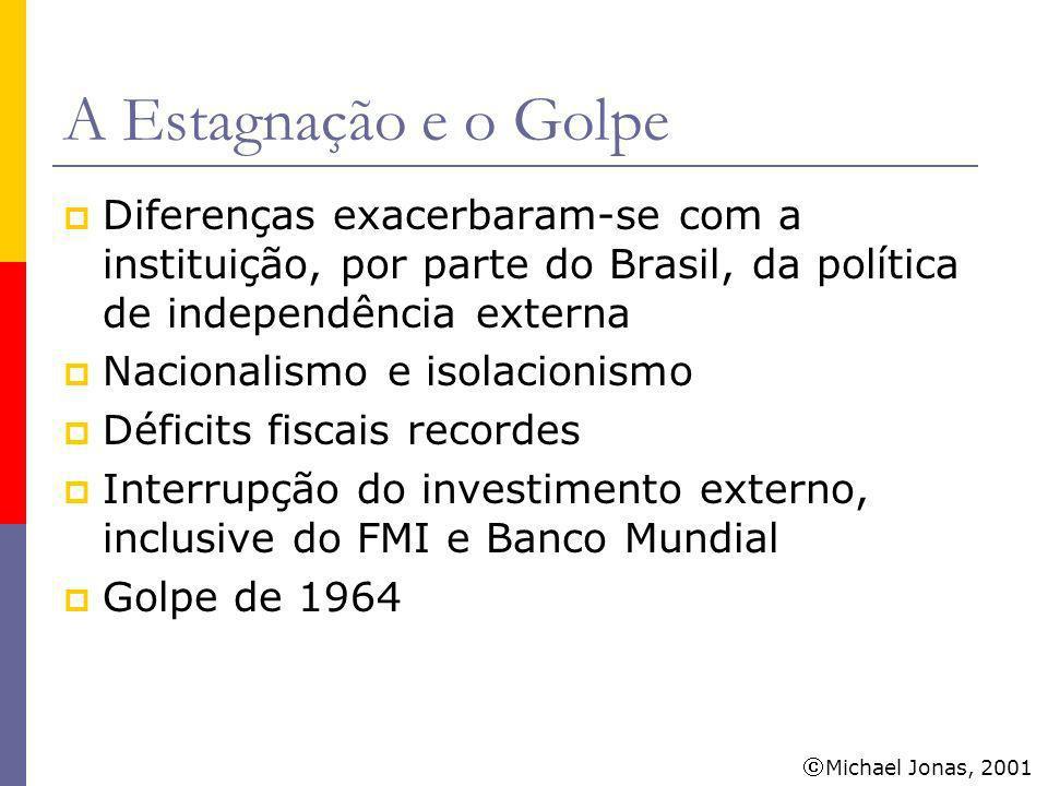 A Estagnação e o Golpe Diferenças exacerbaram-se com a instituição, por parte do Brasil, da política de independência externa.