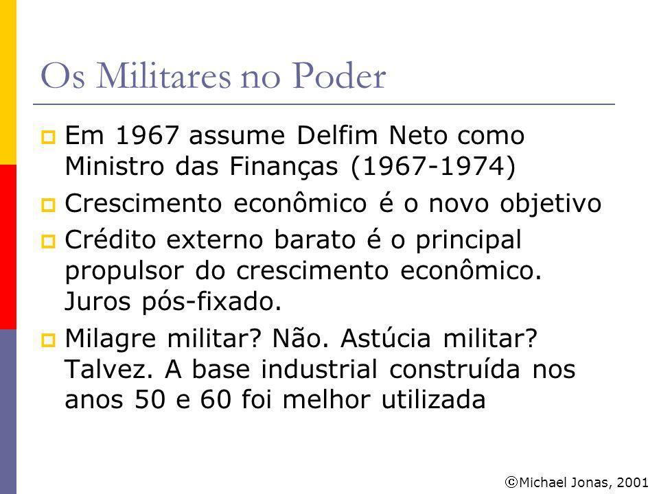 Os Militares no Poder Em 1967 assume Delfim Neto como Ministro das Finanças (1967-1974) Crescimento econômico é o novo objetivo.