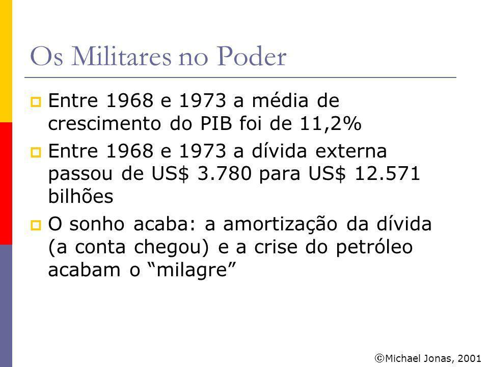 Os Militares no Poder Entre 1968 e 1973 a média de crescimento do PIB foi de 11,2%