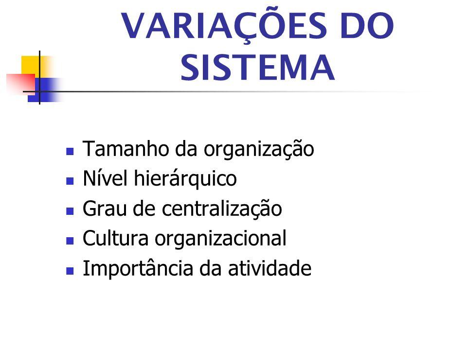 VARIAÇÕES DO SISTEMA Tamanho da organização Nível hierárquico