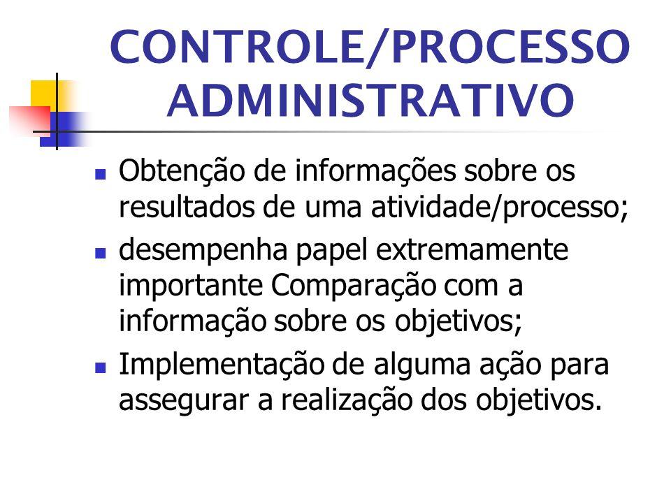 CONTROLE/PROCESSO ADMINISTRATIVO