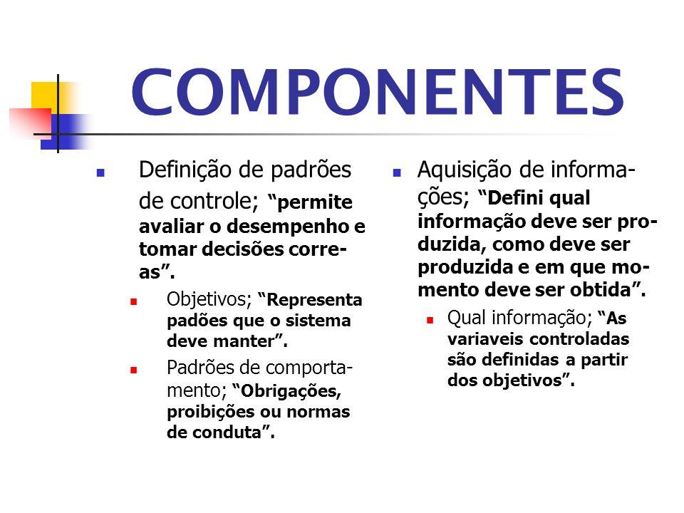 COMPONENTES Definição de padrões de controle; permite avaliar o desempenho e tomar decisões corre-as .