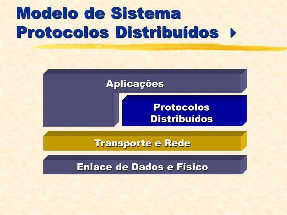 Modelo de Sistema Protocolos Distribuídos 