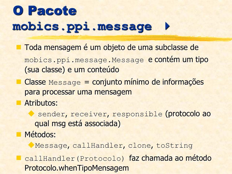 O Pacote mobics.ppi.message 