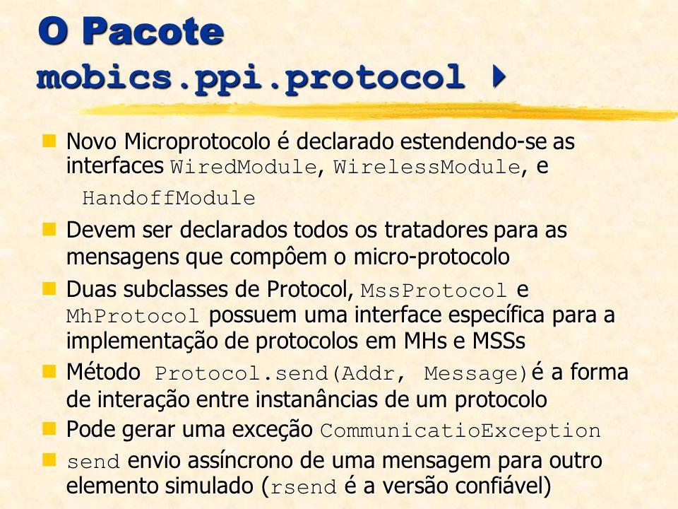 O Pacote mobics.ppi.protocol 