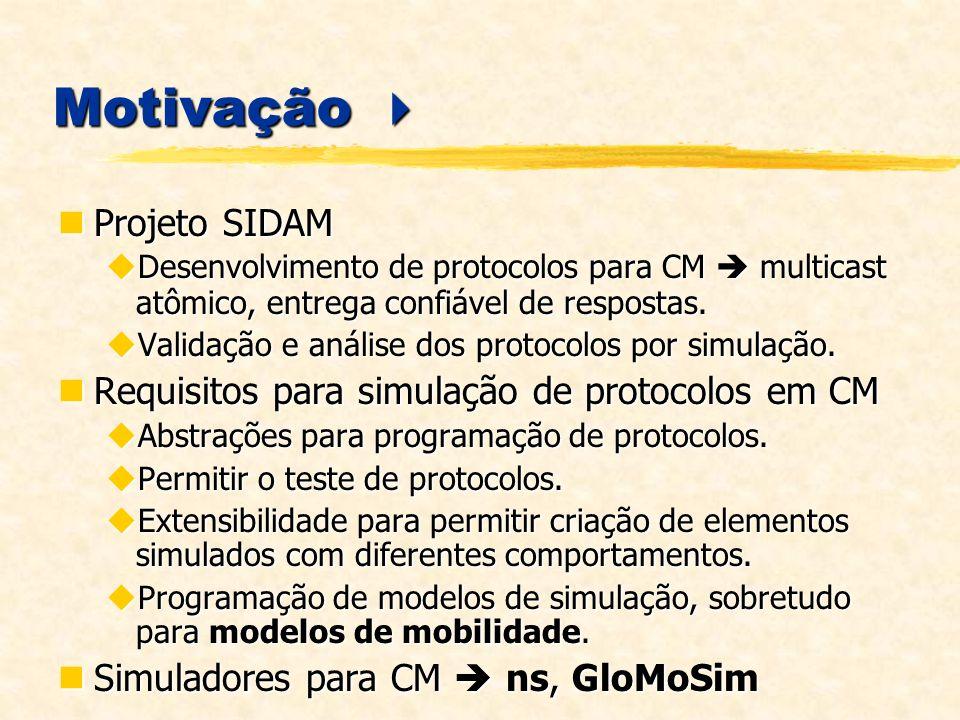 Motivação  Projeto SIDAM