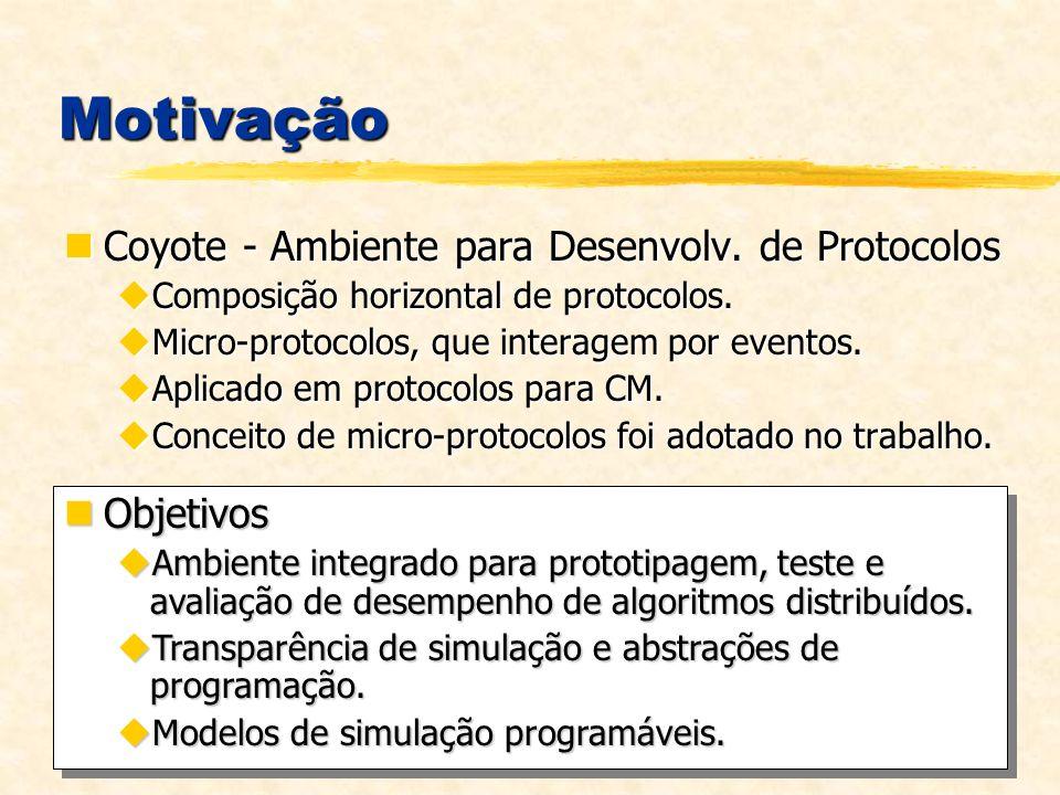 Motivação Coyote - Ambiente para Desenvolv. de Protocolos Objetivos