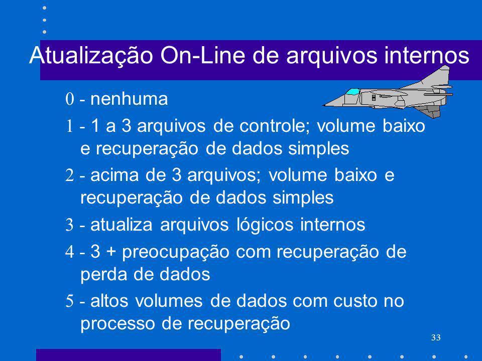 Atualização On-Line de arquivos internos