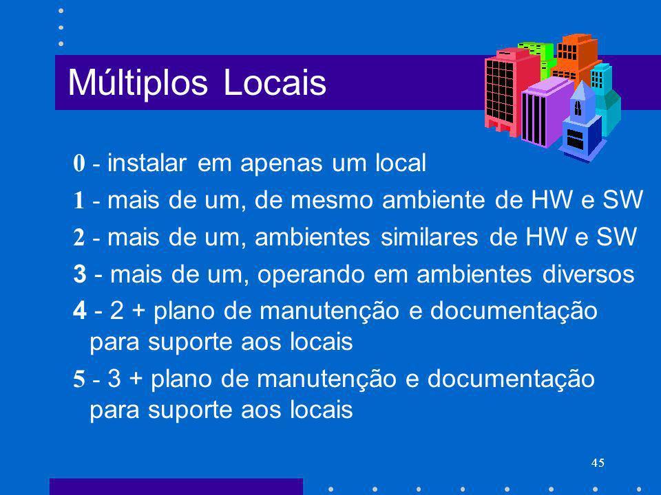 Múltiplos Locais 0 - instalar em apenas um local