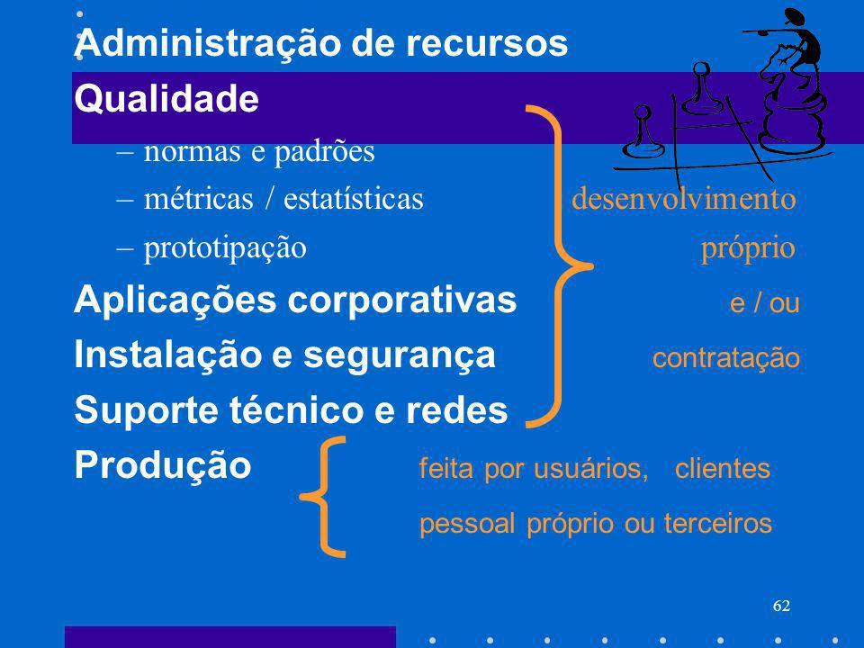 Administração de recursos Qualidade