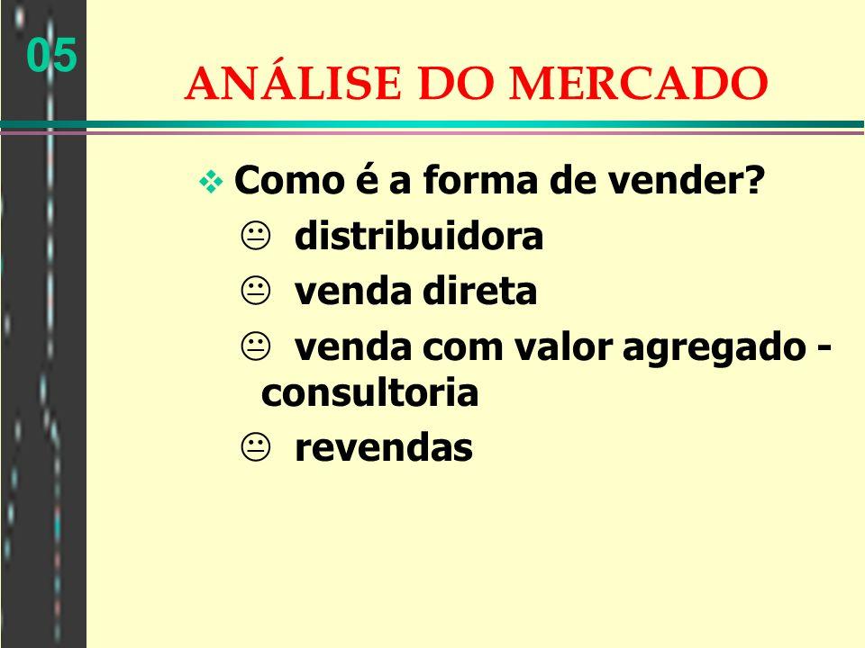 ANÁLISE DO MERCADO distribuidora venda direta