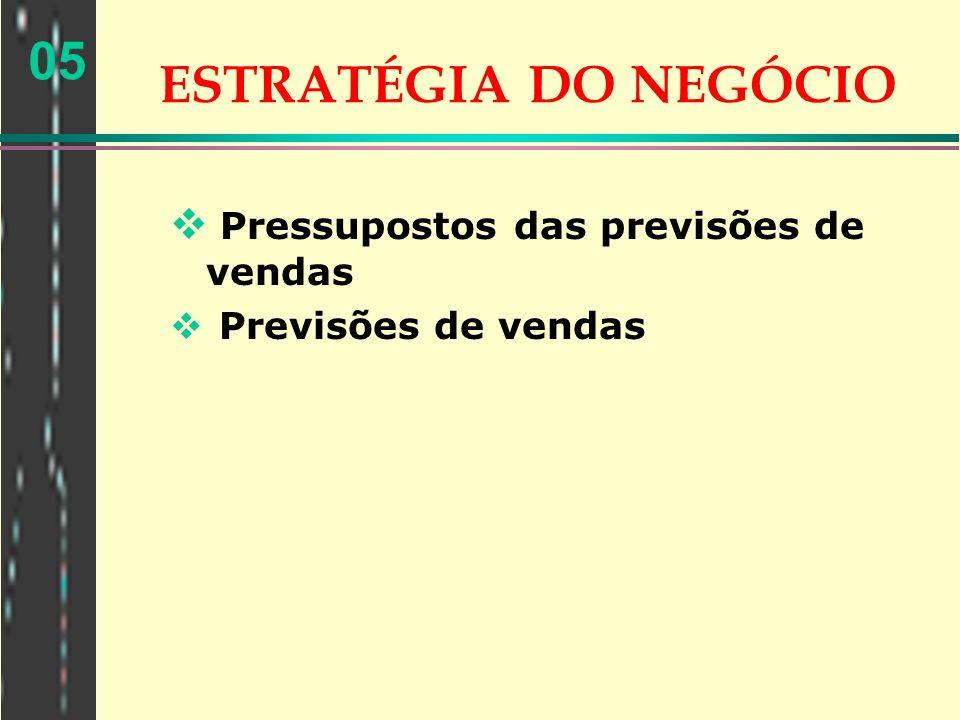 ESTRATÉGIA DO NEGÓCIO Pressupostos das previsões de vendas