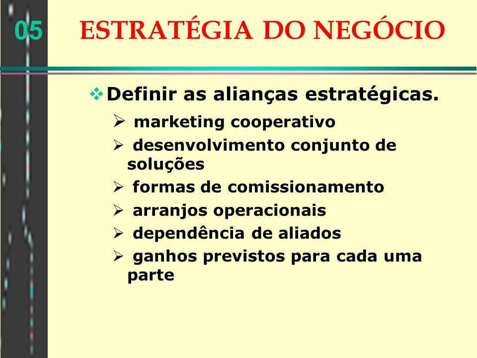 ESTRATÉGIA DO NEGÓCIO Definir as alianças estratégicas.