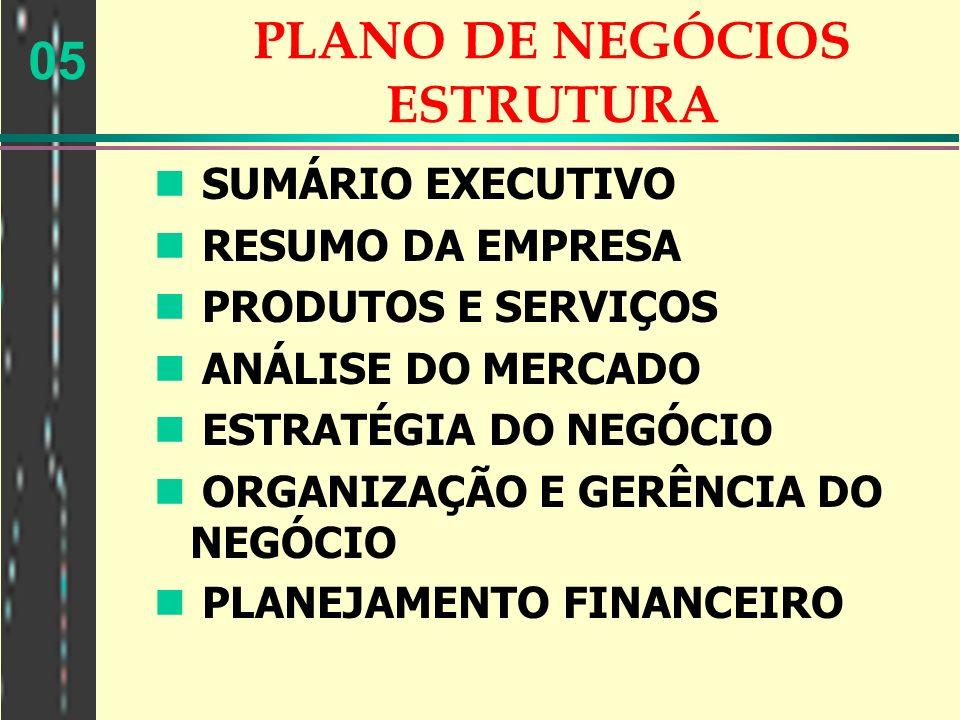 PLANO DE NEGÓCIOS ESTRUTURA