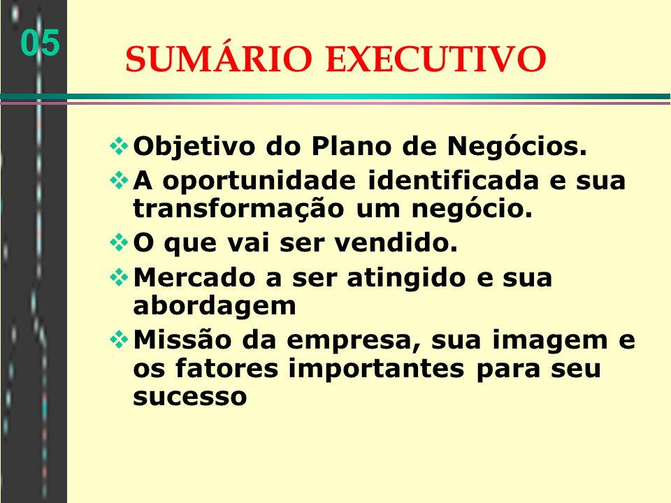 SUMÁRIO EXECUTIVO Objetivo do Plano de Negócios.