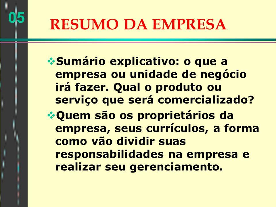 RESUMO DA EMPRESA Sumário explicativo: o que a empresa ou unidade de negócio irá fazer. Qual o produto ou serviço que será comercializado