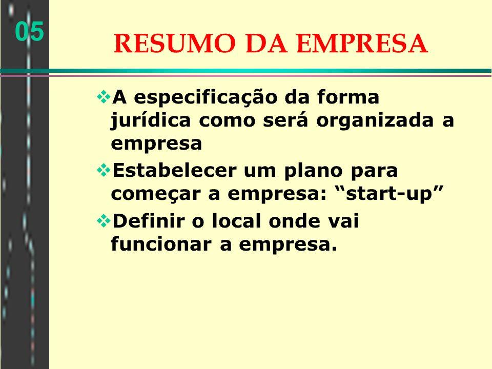 RESUMO DA EMPRESA A especificação da forma jurídica como será organizada a empresa. Estabelecer um plano para começar a empresa: start-up