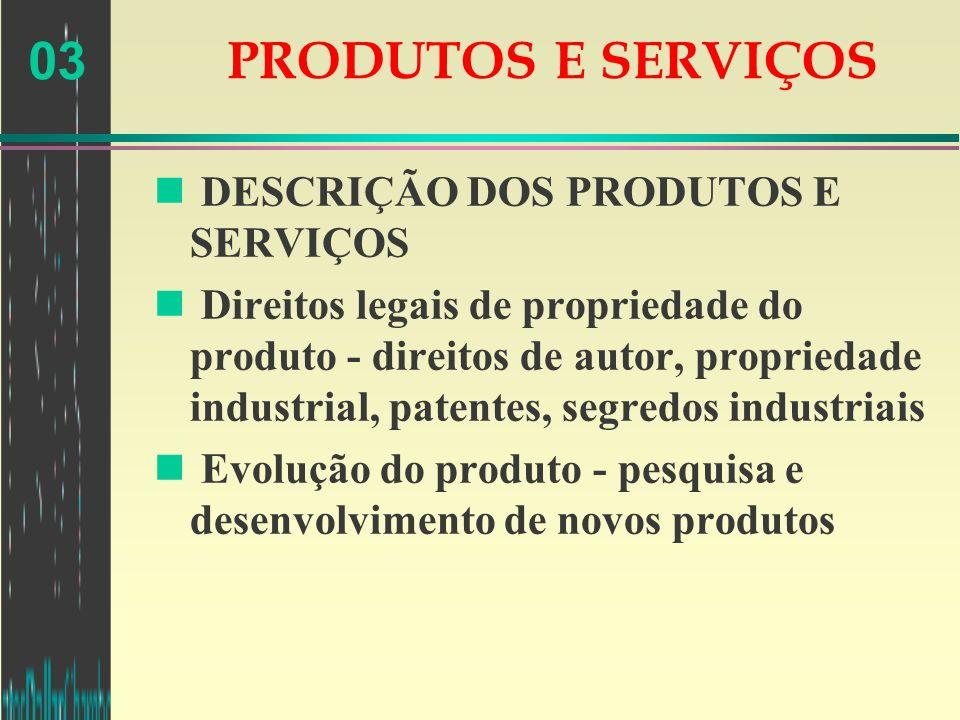 PRODUTOS E SERVIÇOS DESCRIÇÃO DOS PRODUTOS E SERVIÇOS