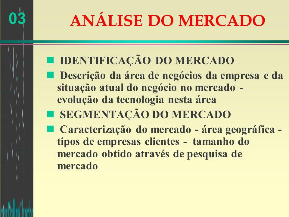 ANÁLISE DO MERCADO IDENTIFICAÇÃO DO MERCADO