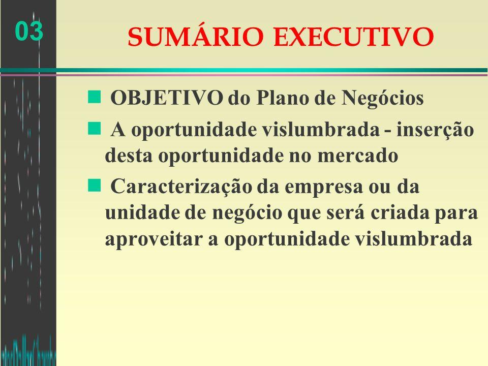 SUMÁRIO EXECUTIVO OBJETIVO do Plano de Negócios