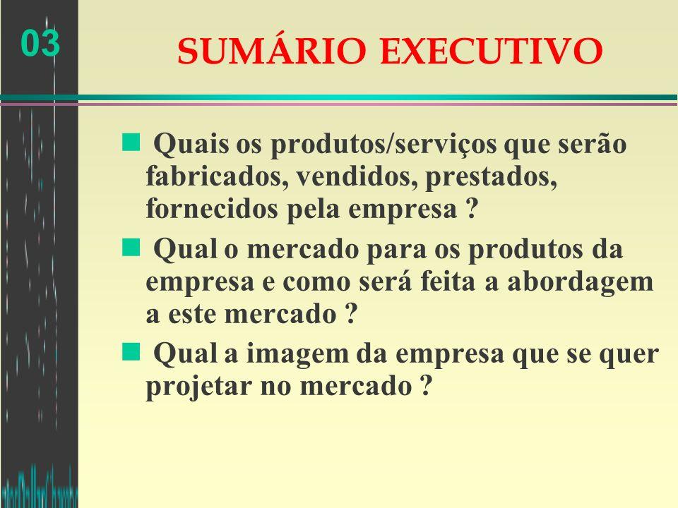 SUMÁRIO EXECUTIVO Quais os produtos/serviços que serão fabricados, vendidos, prestados, fornecidos pela empresa