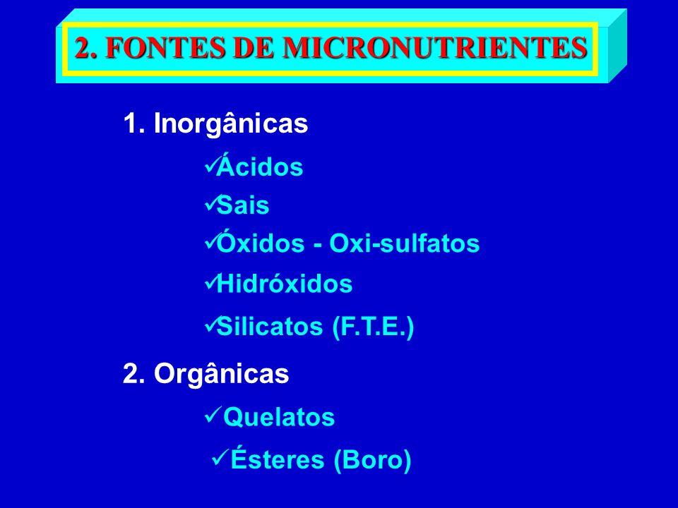 2. FONTES DE MICRONUTRIENTES