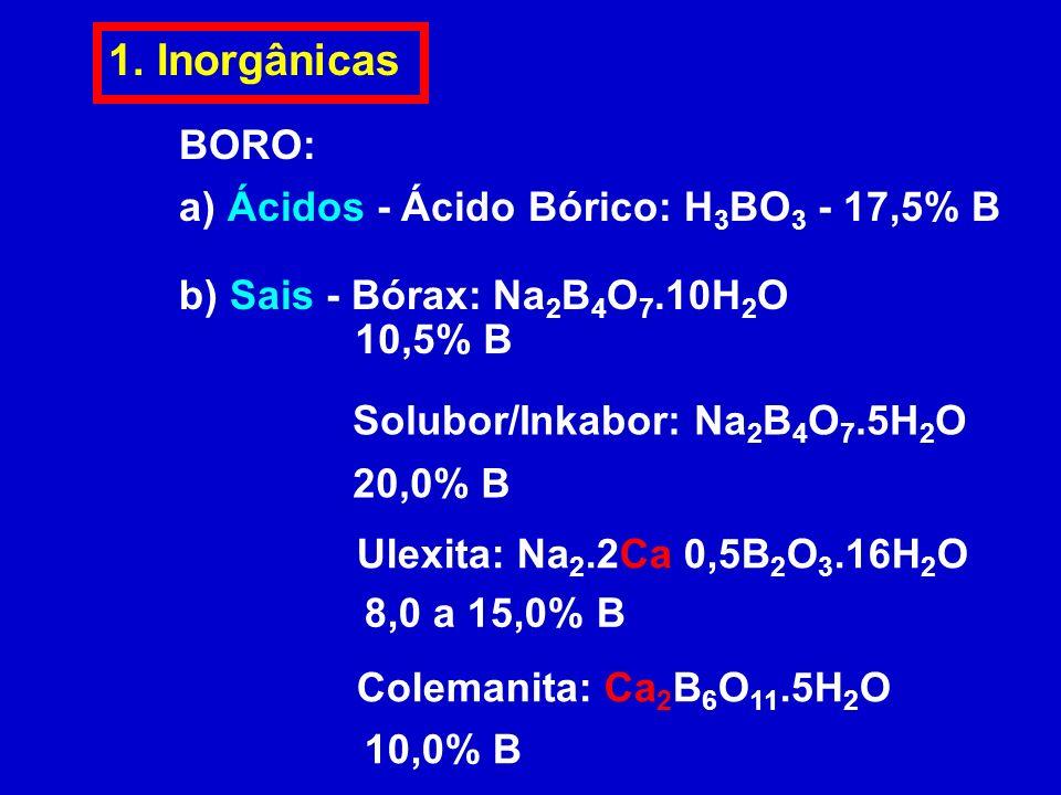 1. Inorgânicas BORO: a) Ácidos - Ácido Bórico: H3BO3 - 17,5% B