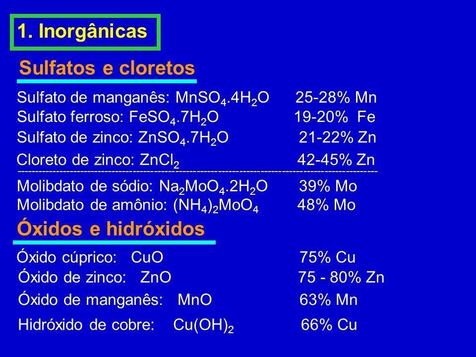 1. Inorgânicas Sulfatos e cloretos Óxidos e hidróxidos