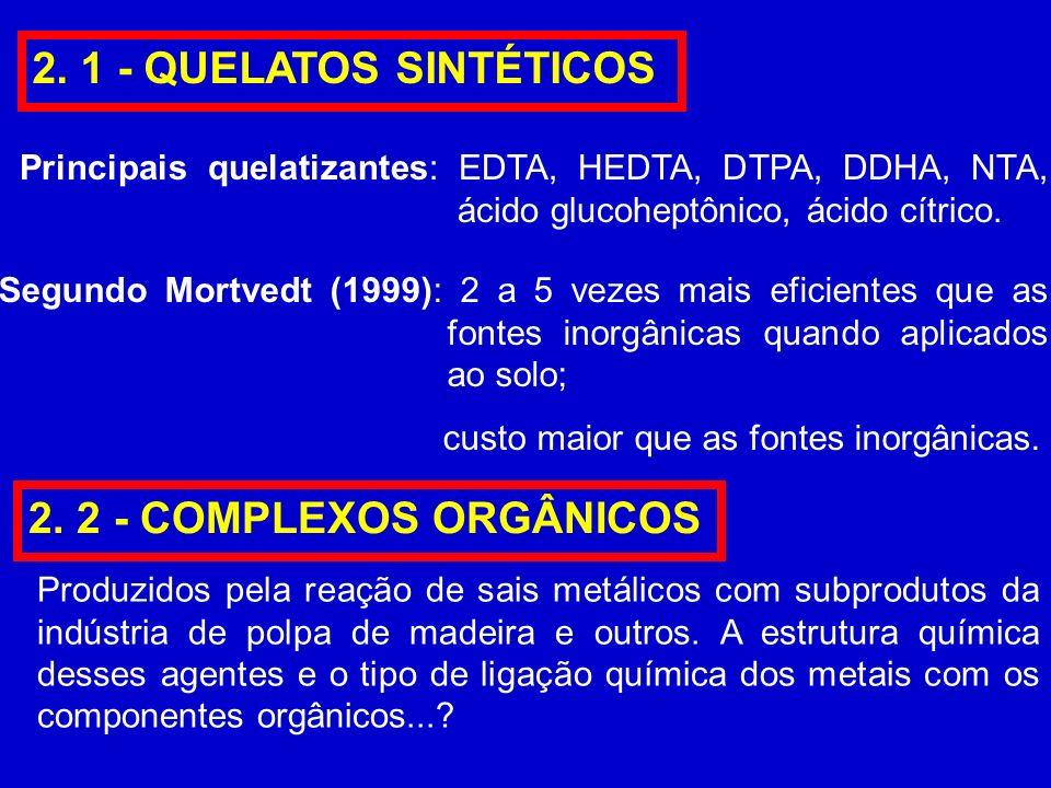 2. 1 - QUELATOS SINTÉTICOS 2. 2 - COMPLEXOS ORGÂNICOS