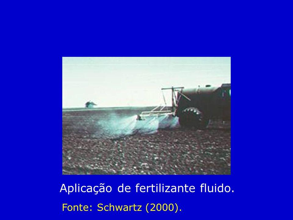 Aplicação de fertilizante fluido.