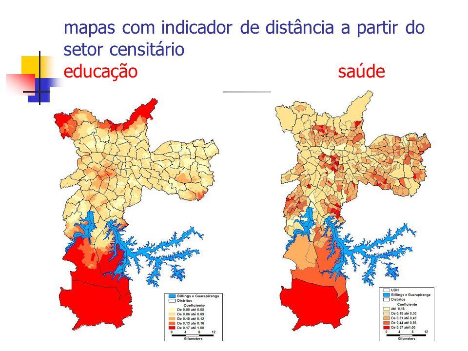 mapas com indicador de distância a partir do setor censitário educação saúde