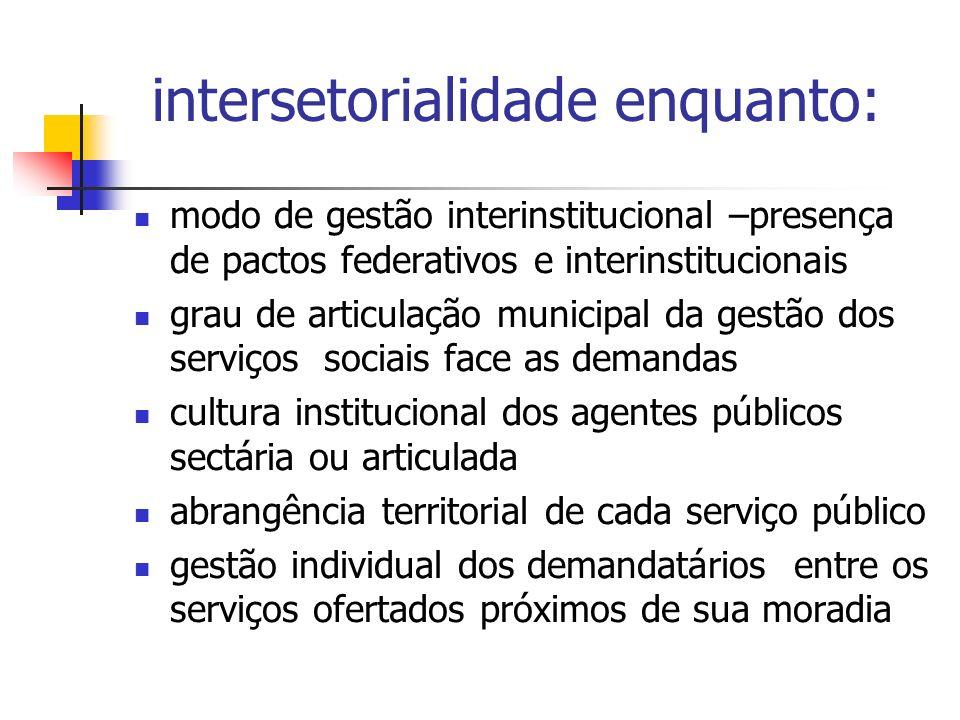 intersetorialidade enquanto: