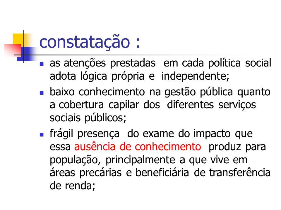 constatação : as atenções prestadas em cada política social adota lógica própria e independente;