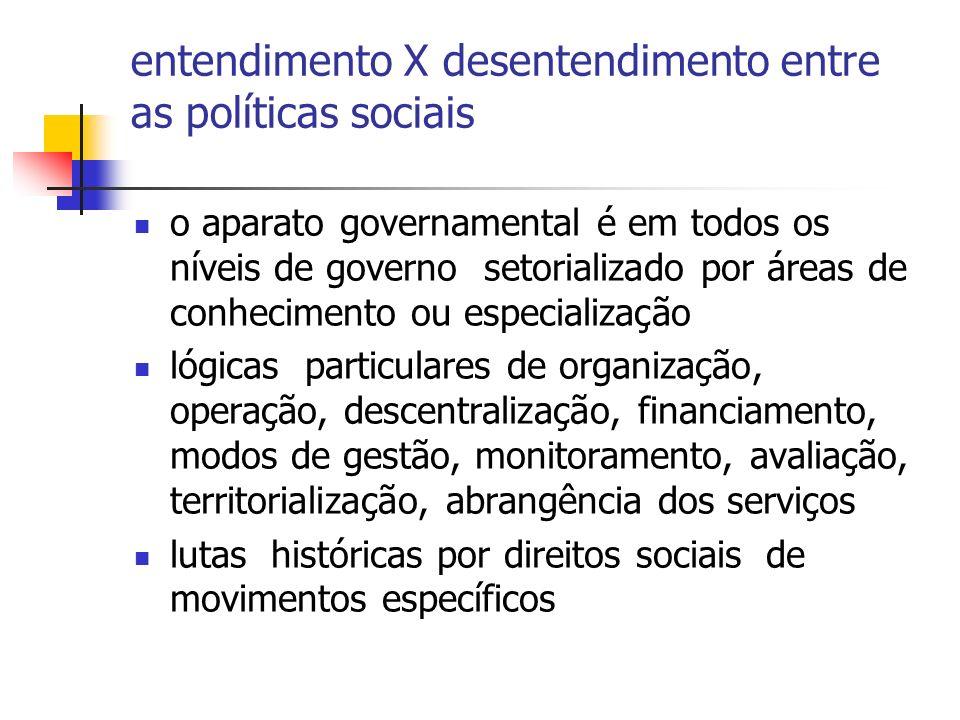 entendimento X desentendimento entre as políticas sociais