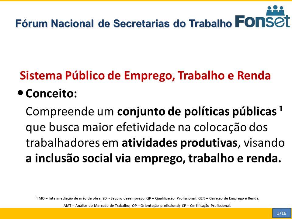 Fórum Nacional de Secretarias do Trabalho
