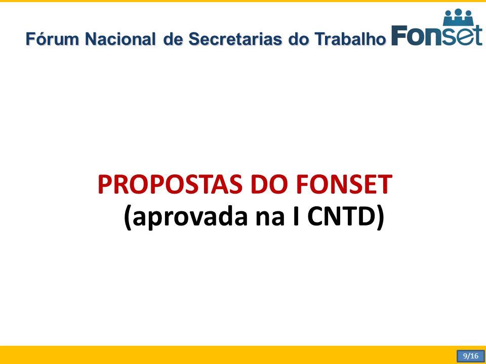 PROPOSTAS DO FONSET (aprovada na I CNTD)