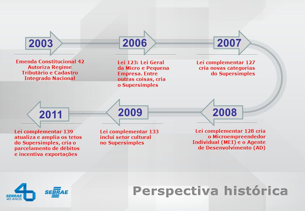 2003 2006 2007 2009 2008 2011 Emenda Constitucional 42