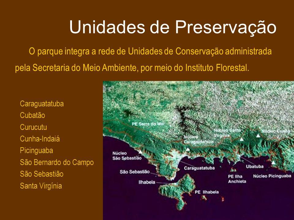 Unidades de Preservação