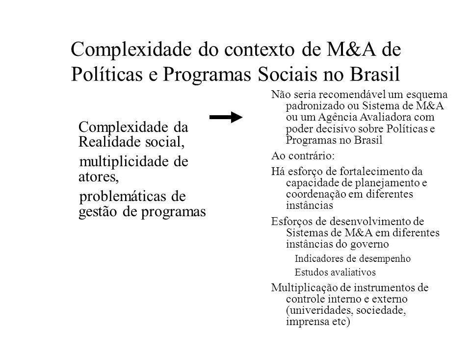 Complexidade do contexto de M&A de Políticas e Programas Sociais no Brasil