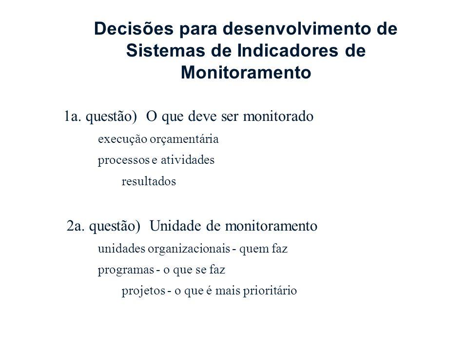 Decisões para desenvolvimento de Sistemas de Indicadores de Monitoramento